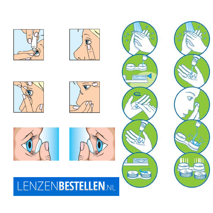 Contactlens instructie